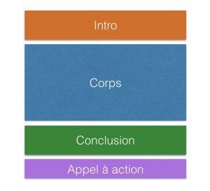structure-plan-article-web-intro-corps-conclusion-appel-a-action