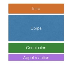 structure-plan-article-web-intro-corps-conclusion-appel-a-action